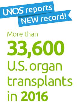 New record set: 33,608 organ transplants in 2016