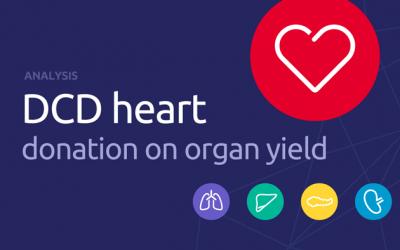 Analysis of DCD heart donation on organ yield