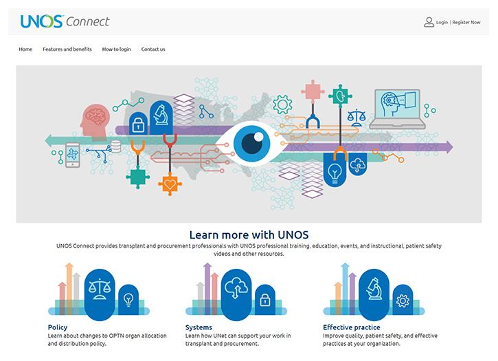 UNOS Connect