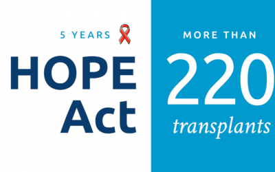 HOPE Act impact continues at five-year milestone