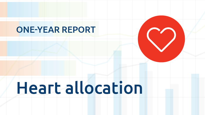 Analyzing adult heart allocation policy